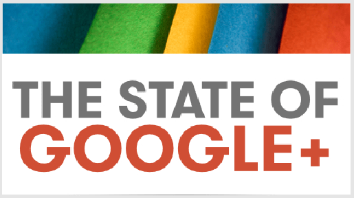 The State of Google+